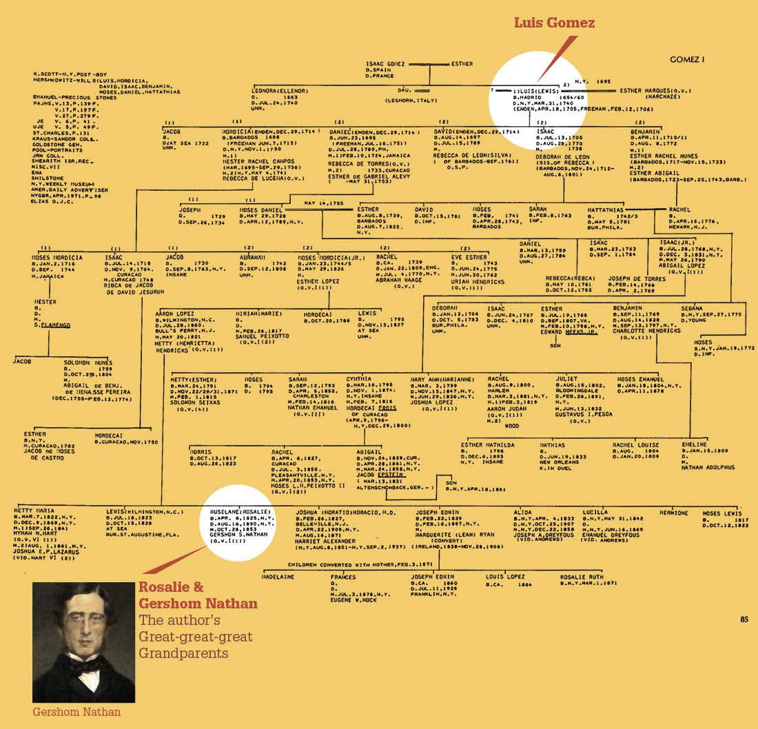 Click on the thumbnail to see the author?s family tree dating back to 1654.